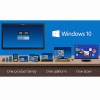 Microsoft Windows 10 Build 10061 comes with improvements