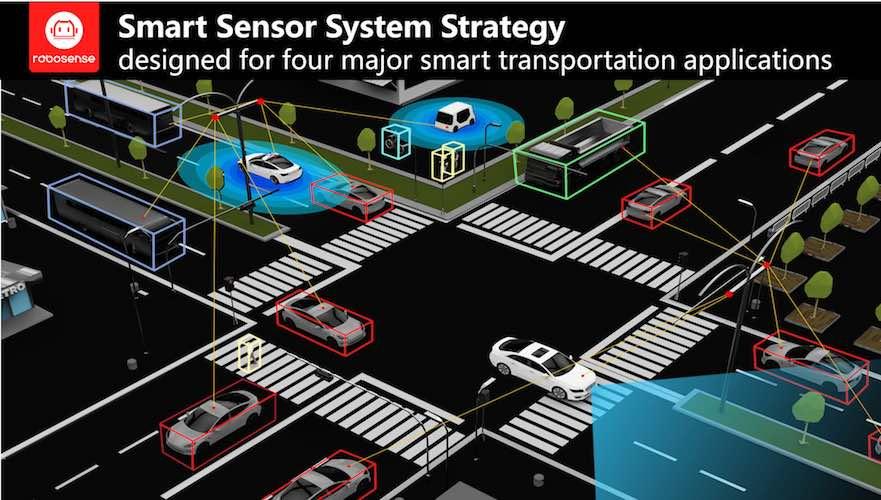 Robosense launches Smart Sensor Systems for Smart Transportation at Shanghai Auto Show